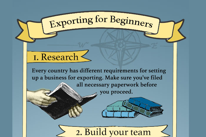 Exporting for Beginners: Infographic
